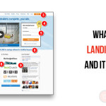 WHAT IS A LANDING PAGE AND ITS TYPES?