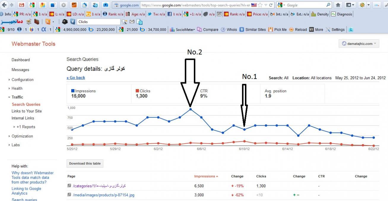 webmaster problem