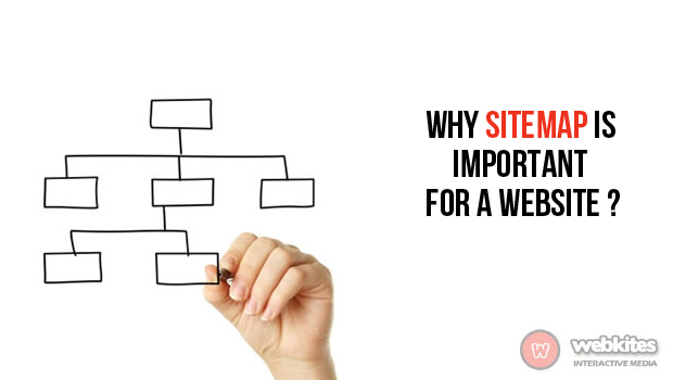 Why sitemap is important for a website?