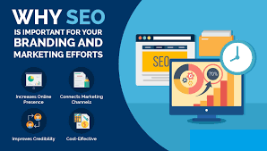 WHY SEO IMPORTANT FOR A WEBSITE